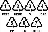 Tìm hiểu những ký hiệu dưới đáy chai nhựa